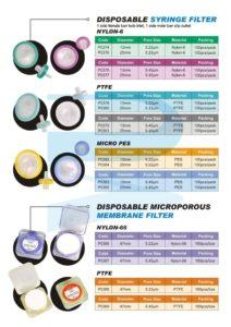 P0374 P0375 P0376 P0377 P0378 P0379 P0380 P0381 P0382P0383 P0384 P0385 P0386 P0387 P0388 P0389 - Disposable Syringe Filter a_zps2hhbpxly